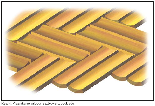 Rys. 4. Przenikanie wilgoci resztkowej z podkładu